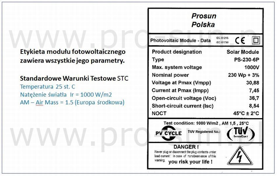 Parametry modułu fotowoltaicznego