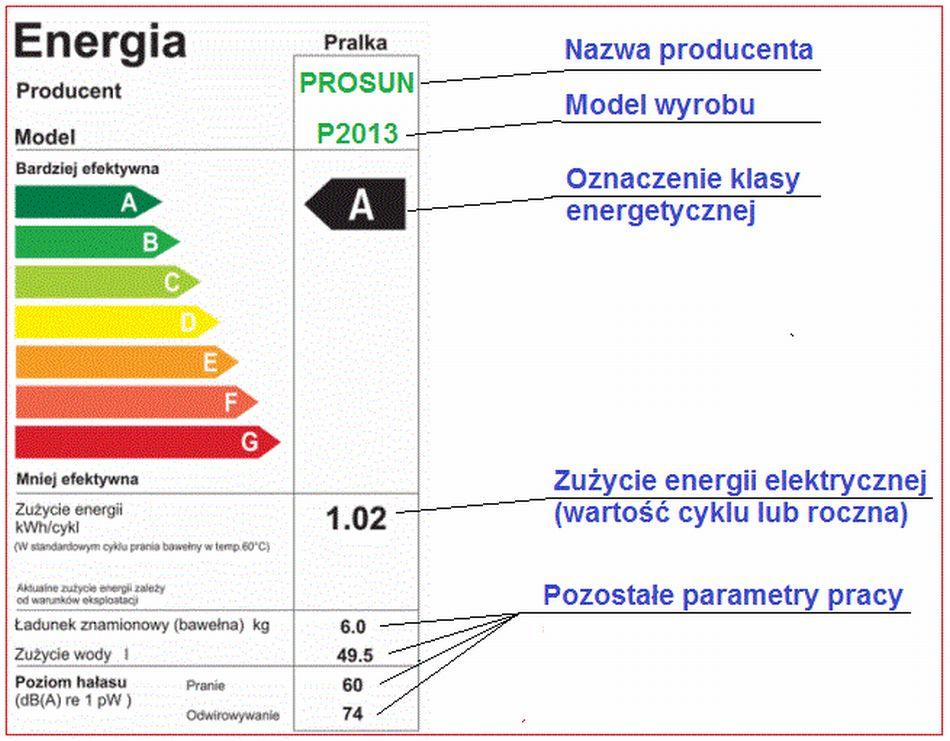 Optymalizacja zużycia energii elektrycznej